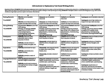 Informational Writing Rubric (2nd Grade CCSS Aligned)