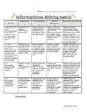Informational Writing Rubric- Third Grade