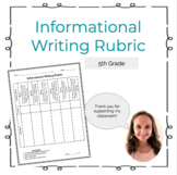 Informational Writing Rubric (Aligned to the Common Core S