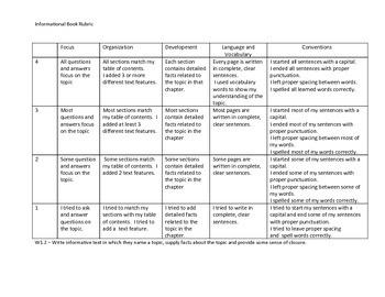 Informational Writing Rubric (Readygen Elephants) Grade 1