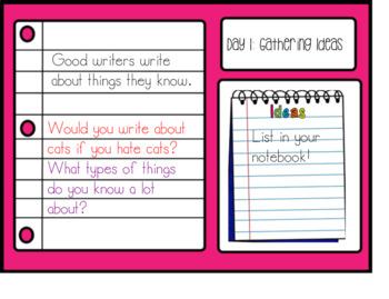Informational Writing Smartboard