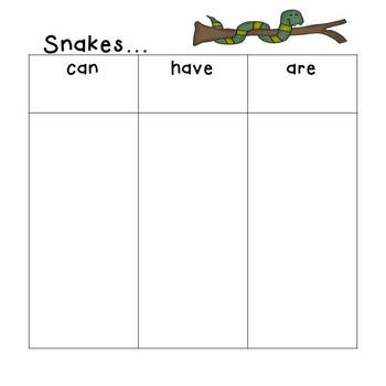 Nonfiction Reading and Writing- Snakes