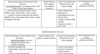Informational Writing Structure Task Cards Set 2