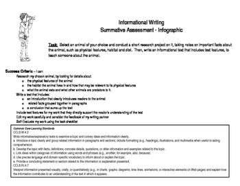 Informational Writing Task & Rubric Animal Report