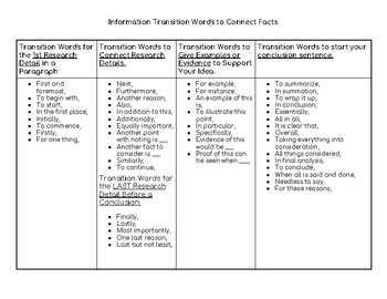 transition words for research papers