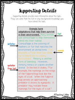 Informational Writing Unit CCSS Aligned