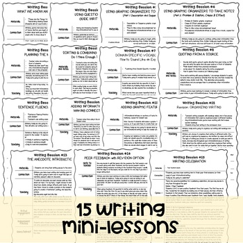 Expository Writing / Informational Writing Unit {Common Core}
