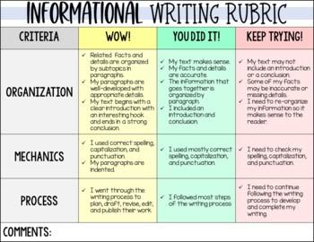 Informational Writing Unit - Grade 3