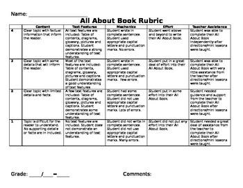 Informational Writing Unit Rubric