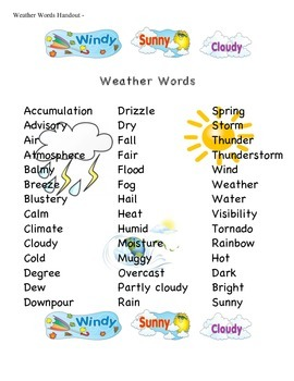 Informational Writing and Research - Topic is weather