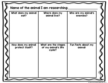 Informational Writing and Research Unit: Wild About Animals