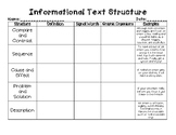 Informational and Literature Text Structure Guided Notes
