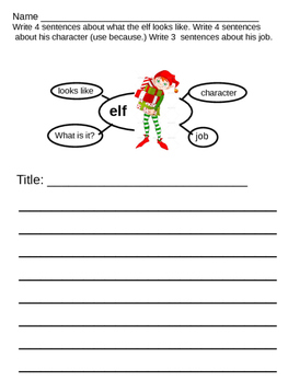 Informational writing about an elf