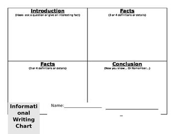 Informational writing chart