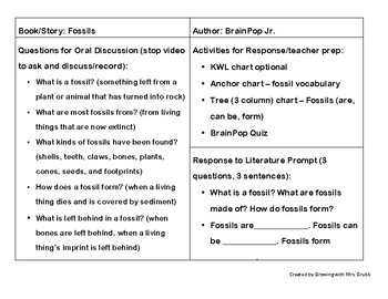 Informational writing lesson to use with BrainPop Jr Fossils video