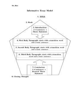 Textului informative essay