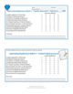 Informative/Explanatory Writing Rubrics & Outlines/Poster