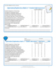 Informative/Explanatory Writing Rubrics and Outlines/Poste