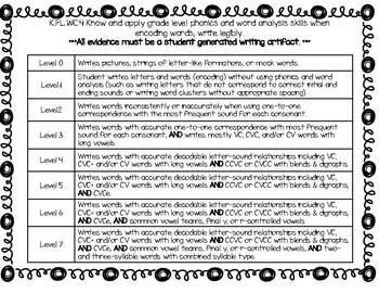 Informative/Explanatory TN Writing Portfolio 2018-19