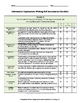 Informative/Explanatory Text-Based Writing Rubric and Checklist for 4th Grade