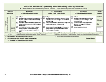 Informative/Explanatory Text-Based Writing Rubric and Checklist for 5th Grade