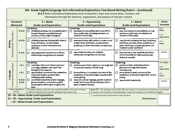 Informative/Explanatory Text-Based Writing Rubric and Checklist for 6th Grade
