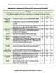 Informative/Explanatory Text-Based Writing Rubric and Chec