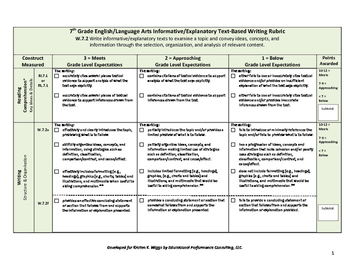 Informative/Explanatory Text-Based Writing Rubric and Checklist for 7th Grade