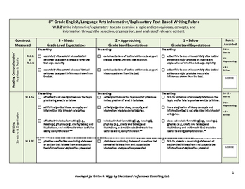 Informative/Explanatory Text-Based Writing Rubric and Checklist for 8th Grade