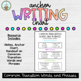 Informative Writing Transition Words and Phrases Handout   Virtual Learning