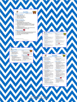 Informative/Explanatory Writing Bundle CCSS Aligned for Grades 3rd-5th