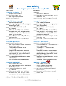 Informative/Explanatory Writing Peer Editing Checklists CCSS Aligned for 3-5