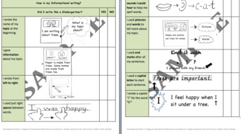 Informative Text-Based Writing Rubric and Student Checklist for Kindergarten