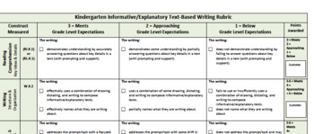 Informative/Explanatory Text-Based Writing Rubric and Look
