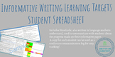 Informative Paper Learning Targets Student Spreadsheet