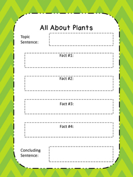 Informative Plant Writing