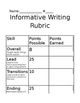 Informative Rubric
