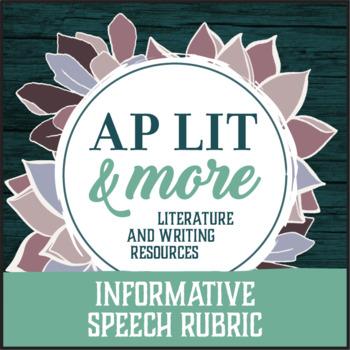 Informative Speech Rubric