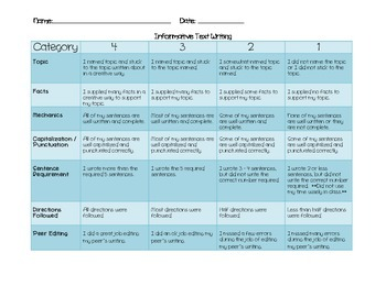 Informative Text Writing Rubric