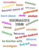 Informative Verbs Mini Poster