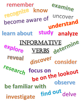 Informative Verbs Mini Poster