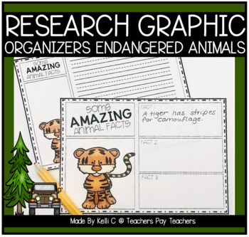 Informative Writing About Endangered Animals
