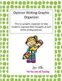 Informative Writing Anchor Chart