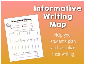 Informative Writing Map