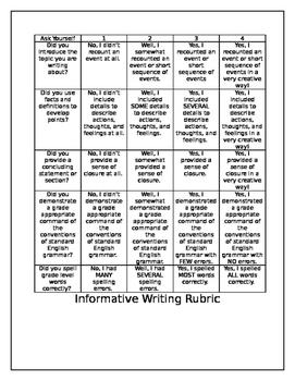 Informative Writing Rubric