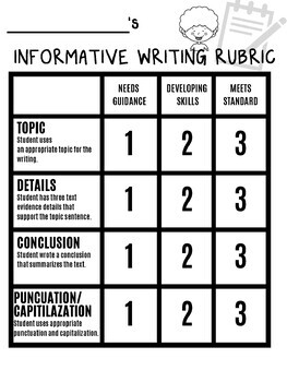 Informative Writing Rubric