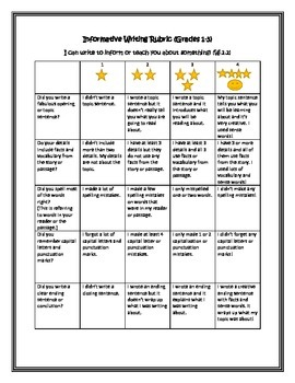 Informative Writing Rubric and Peer/Self Assessment Checklist