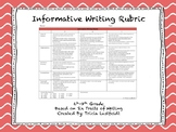 Informative Writing Rubric for Middle School