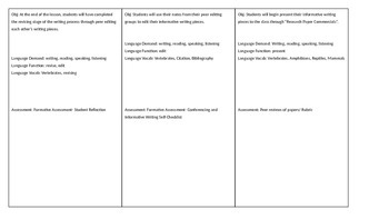 Informative Writing Unit Map