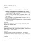Informative Writing Unit: Self-Choice